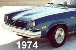 Vega 74 blue